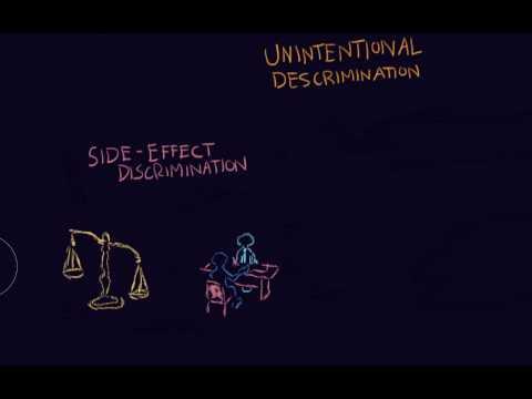 Discrimination (Individual vs Institutional)