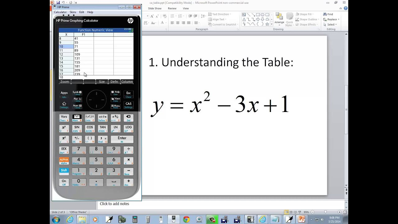 Technology in College Algebra - Table Feature - HP Prime