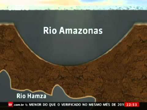 Descoberto rio subterrâneo que corre por baixo do Rio Amazonas