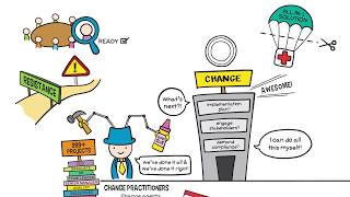 What is a Change Practitioner?