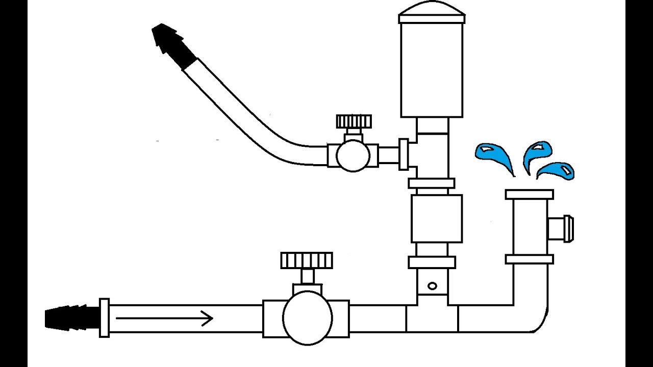 87 057 hydraulic ram pump diagram 2jpg wiring diagram article on engine run stand wiring super tach  [ 1280 x 720 Pixel ]