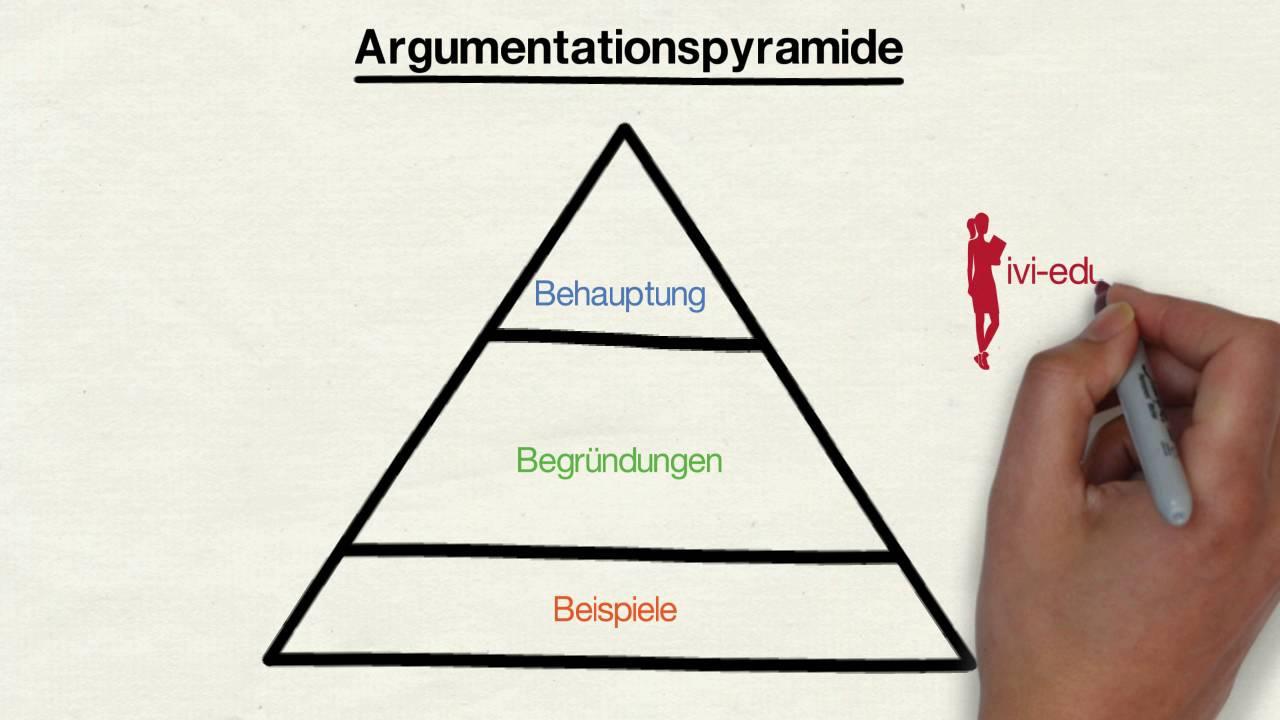 grundlagen der argumentation - Behauptung Begrundung Beispiel