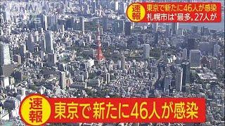 東京で新たに46人 札幌市で最多の27人感染判明(20/04/30)