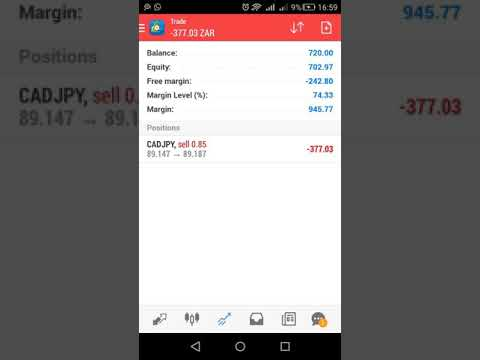 Interest paying forex brokers