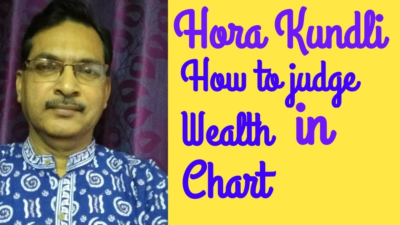 35 How To Read D2 Chart In Astrology - Astrology For You