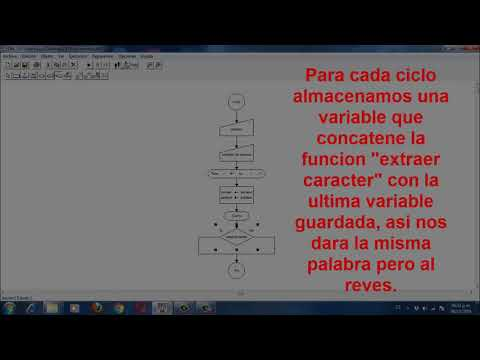 #DFD #algoritmo Algoritmo Diagrama De Flujo En DFD Saber Si Una Palabra Es Palindroma O No