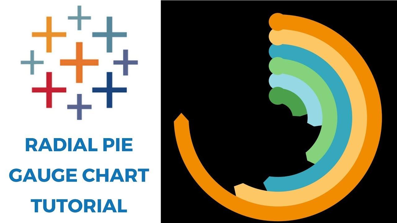 Tableau radial pie gauge chart tutorial youtube tableau radial pie gauge chart tutorial ccuart Images