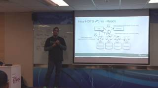 Introduction to Apache Hadoop and Spring Data Hadoop