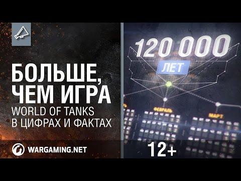 Больше, чем игра. World of Tanks в цифрах и фактах.
