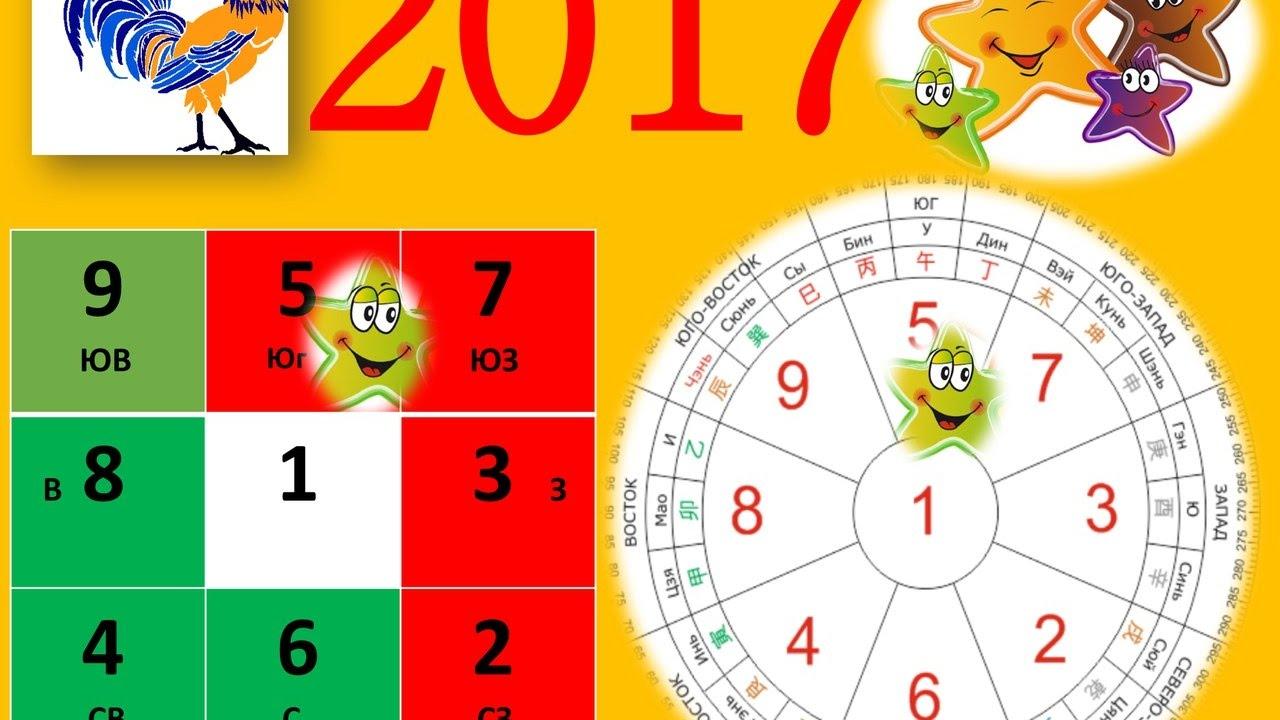 Прогноз фен-шуй на год