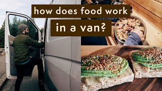 WHAT WE EAT IN A DAY [van life edition] / vegan / easy / nutritious thumbnail