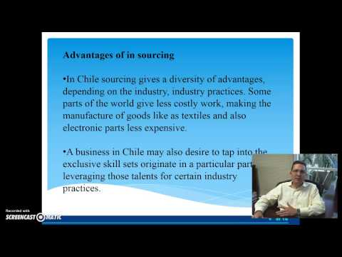 Chile-Business Environment