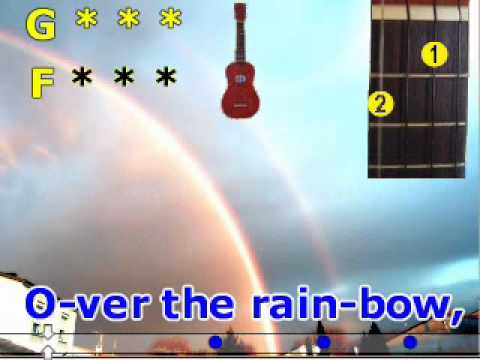 Karaoke Ukulele Tab Over The Rainbow What A Wonderful World By