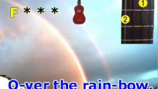 Karaoke ukulele tab Over the Rainbow / What a Wonderful World by Jose Castilla.avi