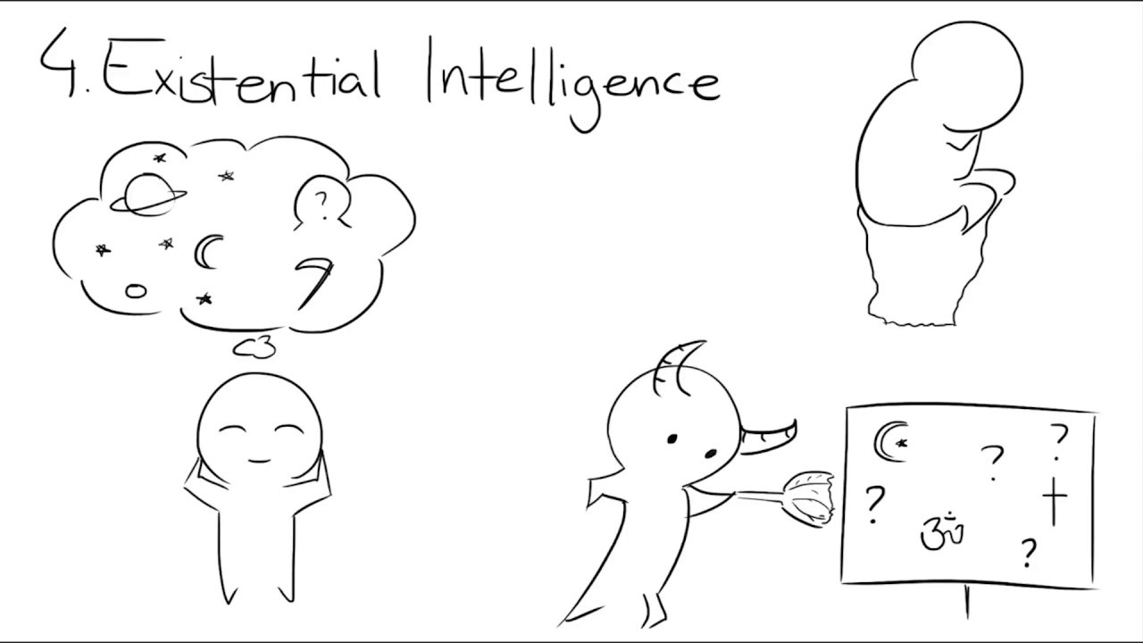 nine types of intelligence Intelligence is broken down into nine different types, also called the nine domains of intelligence this categorization of intelligence was first theorized by.