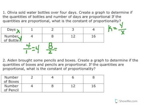 Lesson 3 1 Representing Proportional Relationships Youtube