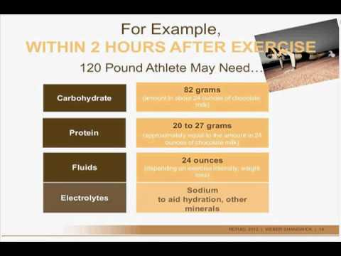 Optimizing Post-Game Nutrition: Helping You Refuel and Recover with Nancy Clark, RD