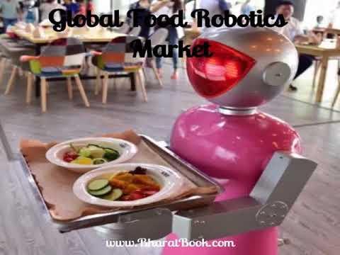 Global and Europe Food Robotics Market