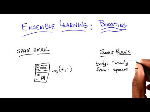 Ensemble Learning Boosting - Georgia Tech - Machine Learning