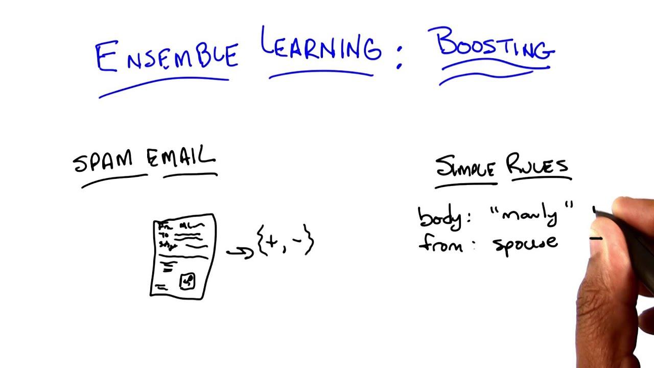 tech machine learning