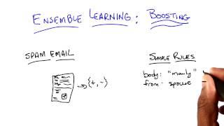 Ensemble Learning Boosting - Georgia Tech - Machine Learning