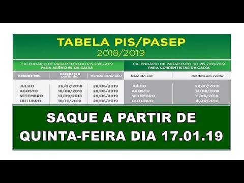 CALENDÁRIO PIS/PASEP - SAQUE COMEÇA NESSA QUINTA-FEIRA 16.01.19 COM NOVO SALÁRIO MÍNIMO