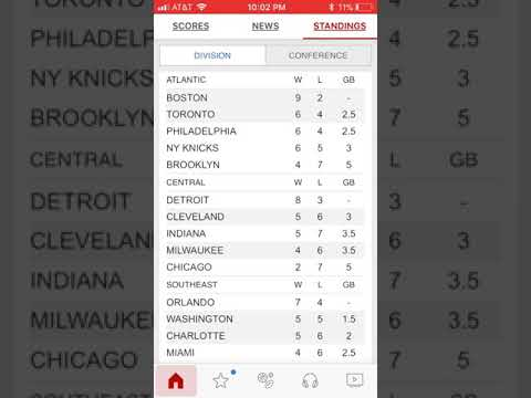 Latest nba standings Cleveland 11 ?😱