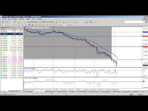 Среднесрочный анализ валютных курсов на Форекс от 06.10.2014