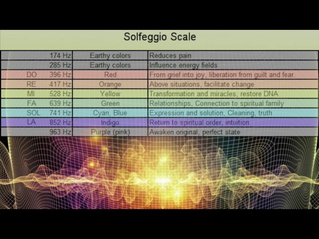 All Solfeggio Frequencies played on cello (real instrument), something beautiful happens.