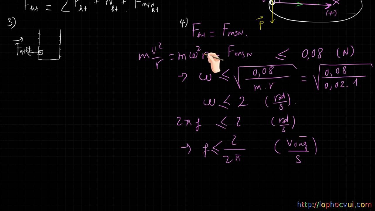 [Vật lí 10 cơ bản] Bài 14 – HƯớng dẫn giải bài tập SGK về Lực hướng tâm
