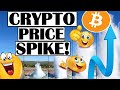 Bitcoin REAL Financial Crisis Hedge REVEALED! March 2020 Price Prediction & News Analysis