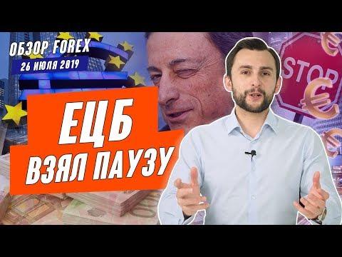 Прогноз по рынку форекс на 26.07 от Тимура Асланова
