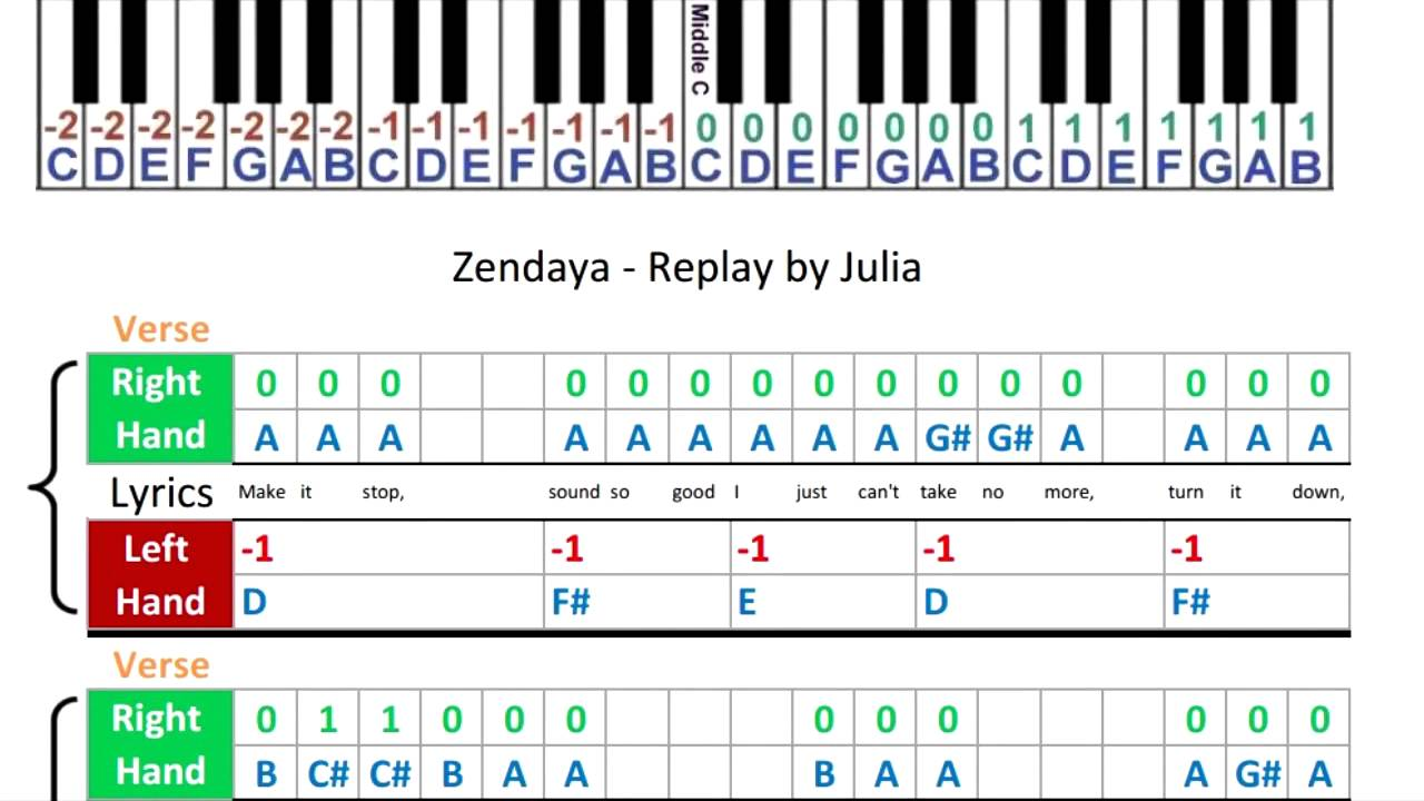 Zendaya replay music sheets piano tabs youtube hexwebz Image collections