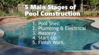 5 Main Stages of Swimming Pool Construction(, 2016-05-03T17:51:43.000Z)