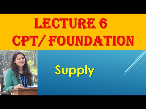 CA CPT Economics :- Concept of SUPPLY