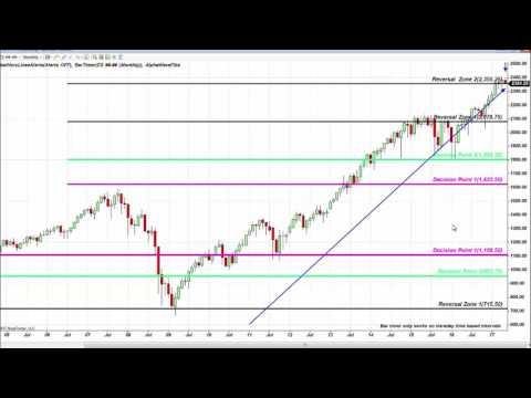 Fibonacci S&P Reversal Zone Bullish Rally May 18