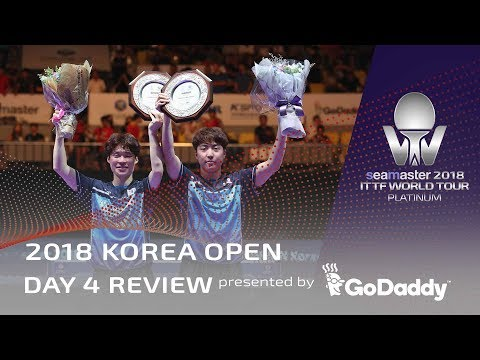 2018 Korea Open | Day 4 Review Presented by GoDaddy