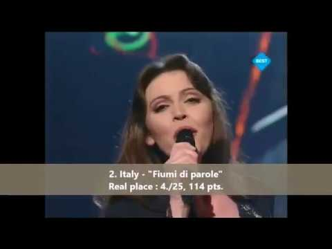 Eurovision Song Contest  - My Top 3 by year (1987-2017)