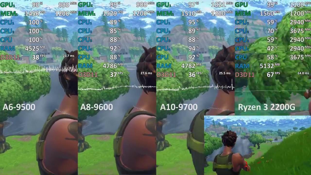Amd A6 9500 Vs A8 9600 Vs A10 9700 Vs Ryzen 3 2200g Fortnite Battle Royale Youtube