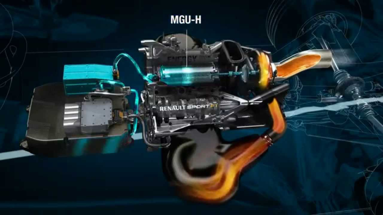 What is KERS? How It is used in Formula One? | Mechead com