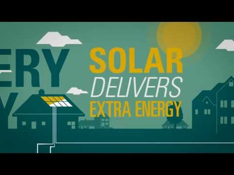 Solar Power Works in Colorado -- So Why do Utilities Want to Kill It?