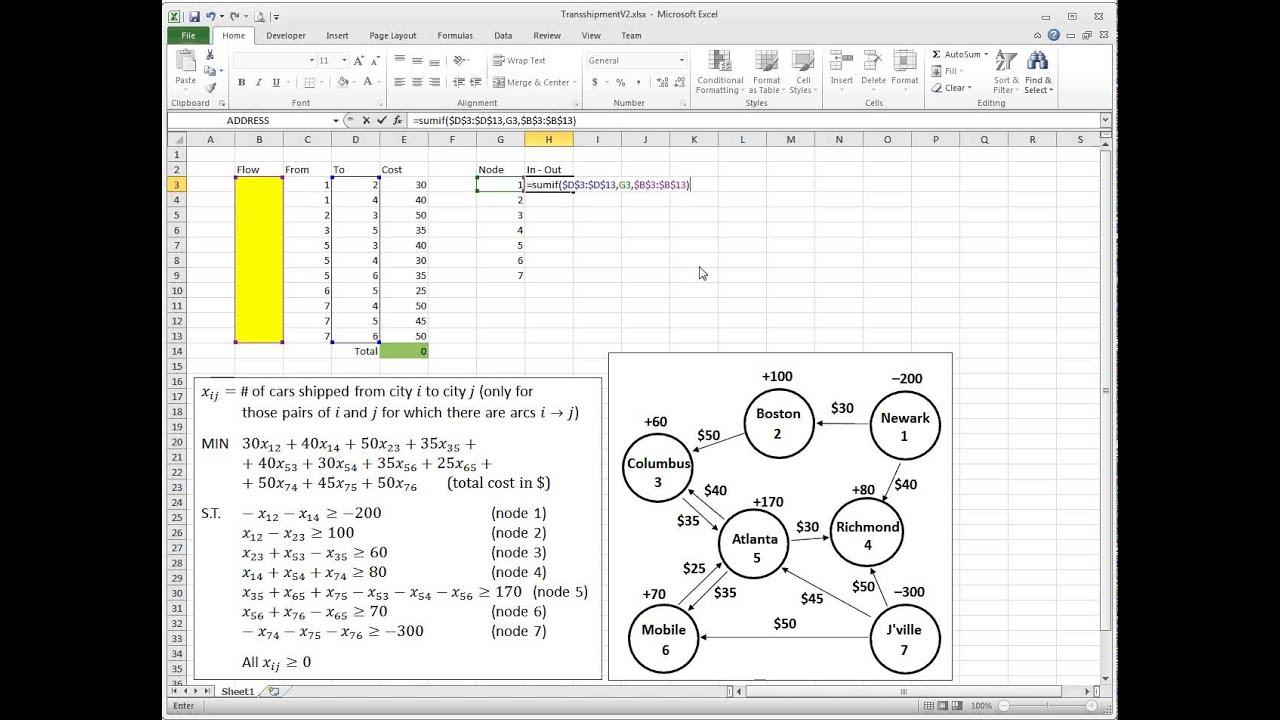 ch05-05 transshipment problem excel model version 2