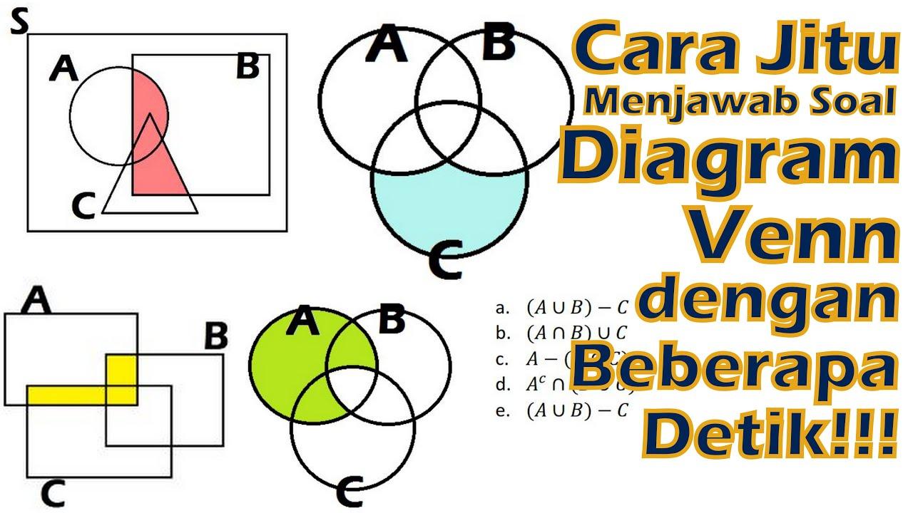 Revisi Terbaru Contoh Soal Diagram Venn Dan Pembahasan ...