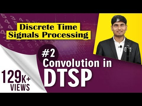 What is Convolution in Discrete time signal Processing