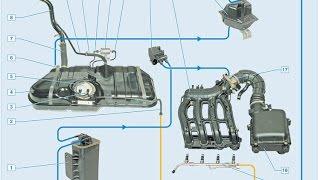 ТО замена  бензинового фильтра тонкой очистки инжектора ВАЗ Приора