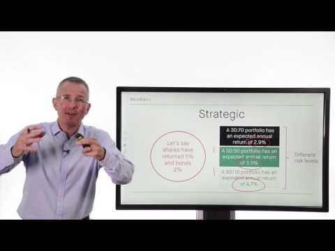 Killik Explains: What is Asset Allocation?