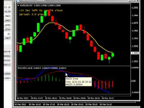 forex mobile system trading