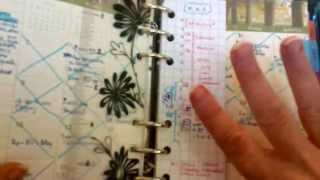 How to Handle Tasks and To Do Lists in a Ring Bound Planner