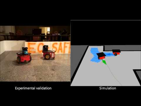 Decentralized Control of Free Ranging AGVs (ICRA 2015)