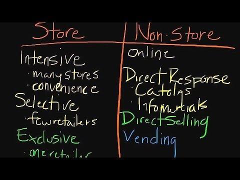 Episode 58: Store vs. Non-store Retailing
